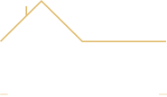 Amsterdam House Hunting